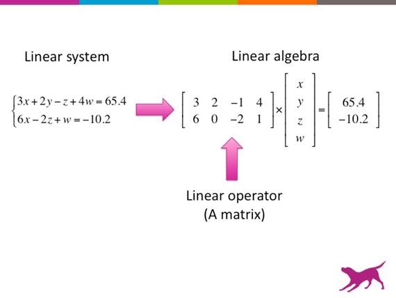 Linear_Algebra_Alice_Zheng